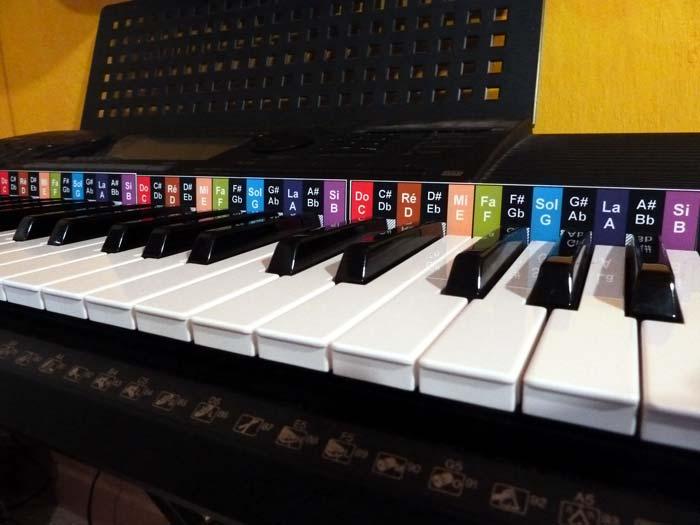 Bandes de repérage des notes sur le piano