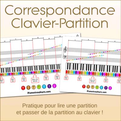 Planches «Correspondance clavier-partition»