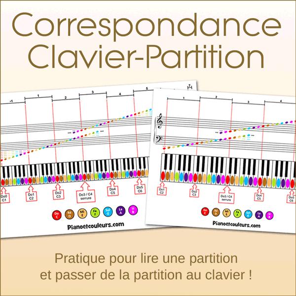 Planches « Correspondance clavier-partition »